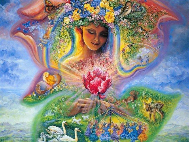 лайя-йога кундалини-йога